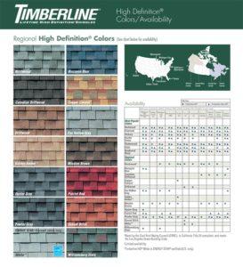 GAF Timberline HD Roofing Shingles Regional NJ